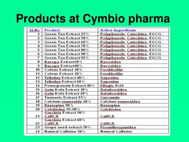 Products at Cymbio pharma