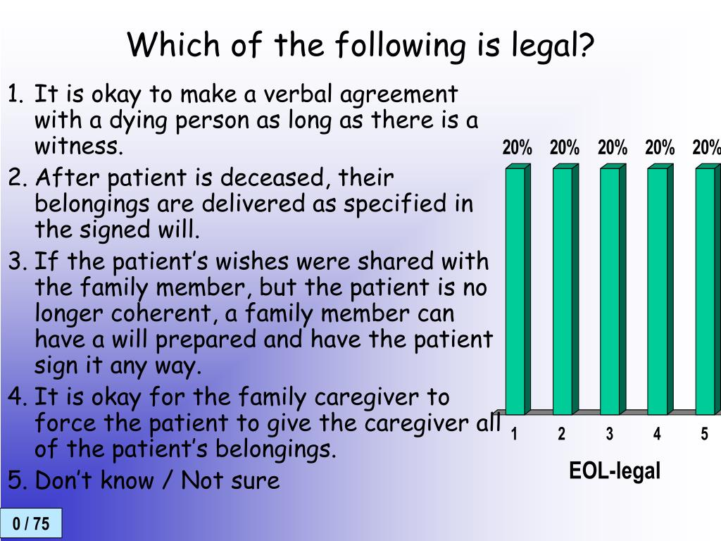 It is okay to make a verbal agreement with a dying person as long as there is a witness.