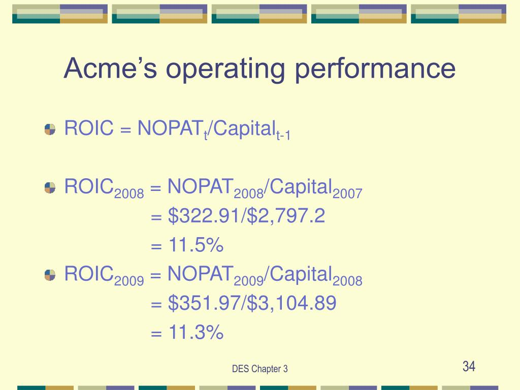 Acme's operating performance