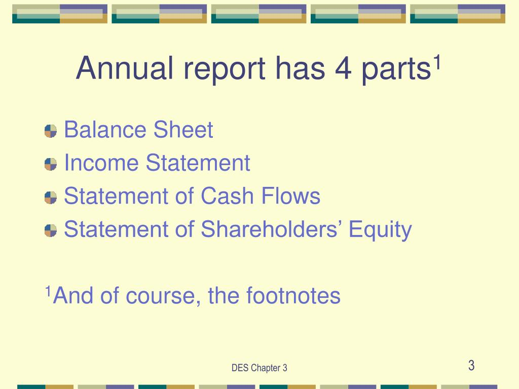 Annual report has 4 parts