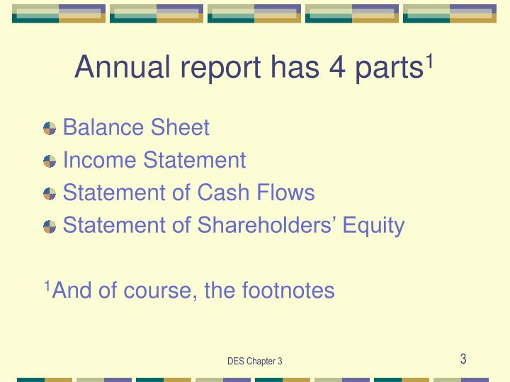 Annual report has 4 parts 1 l.jpg