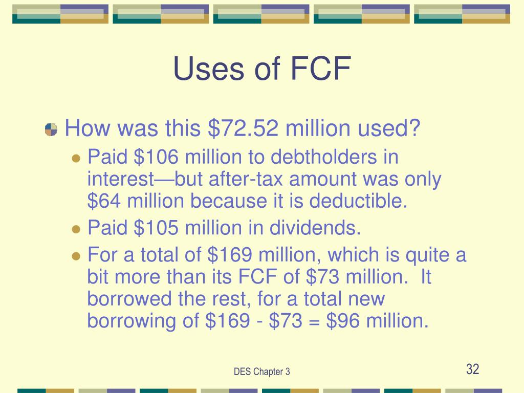 Uses of FCF