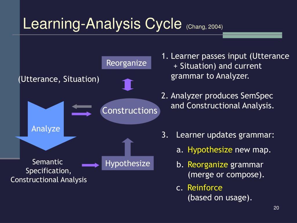 1.Learner passes input (Utterance