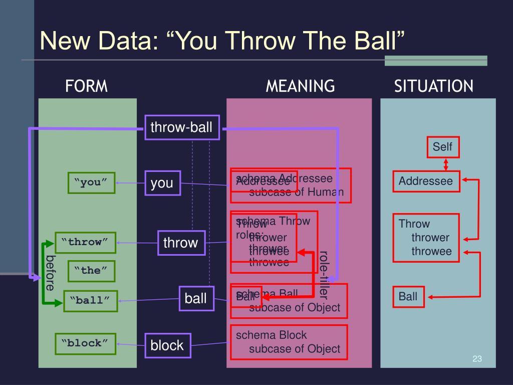 throw-ball