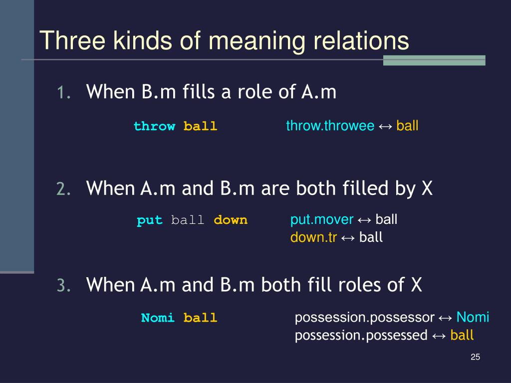 Three kinds of meaning relations