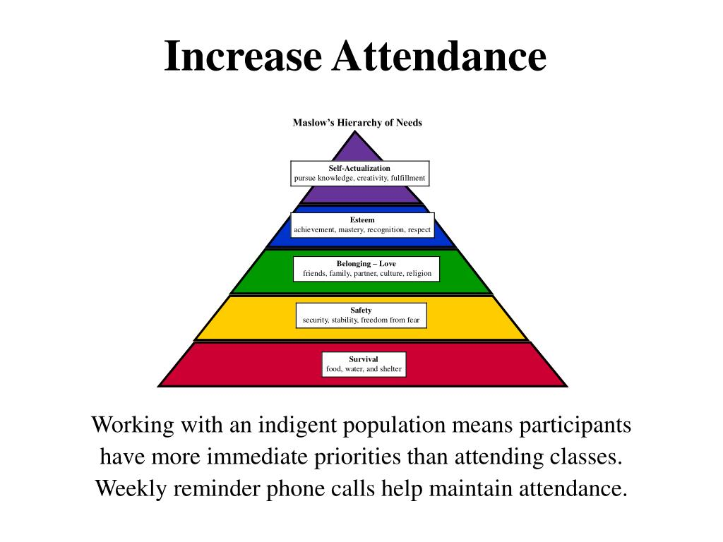 Increase Attendance