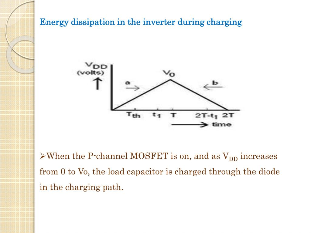 Energy dissipation in the inverter during charging