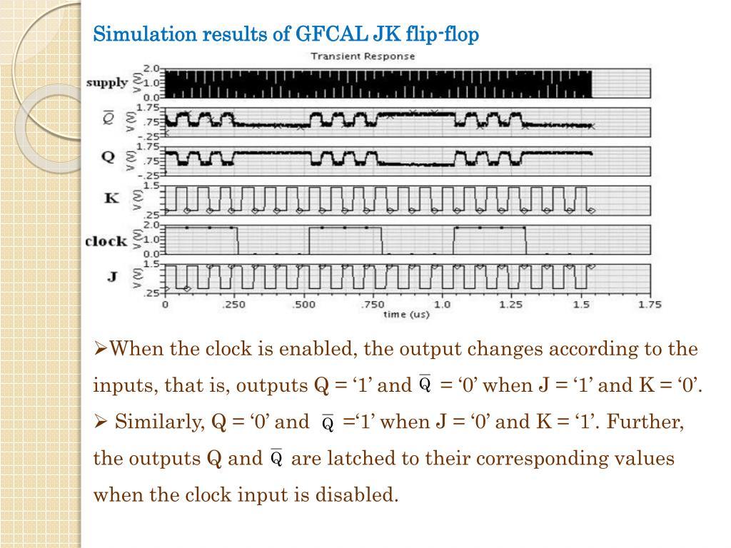 Simulation results of GFCAL JK flip-flop