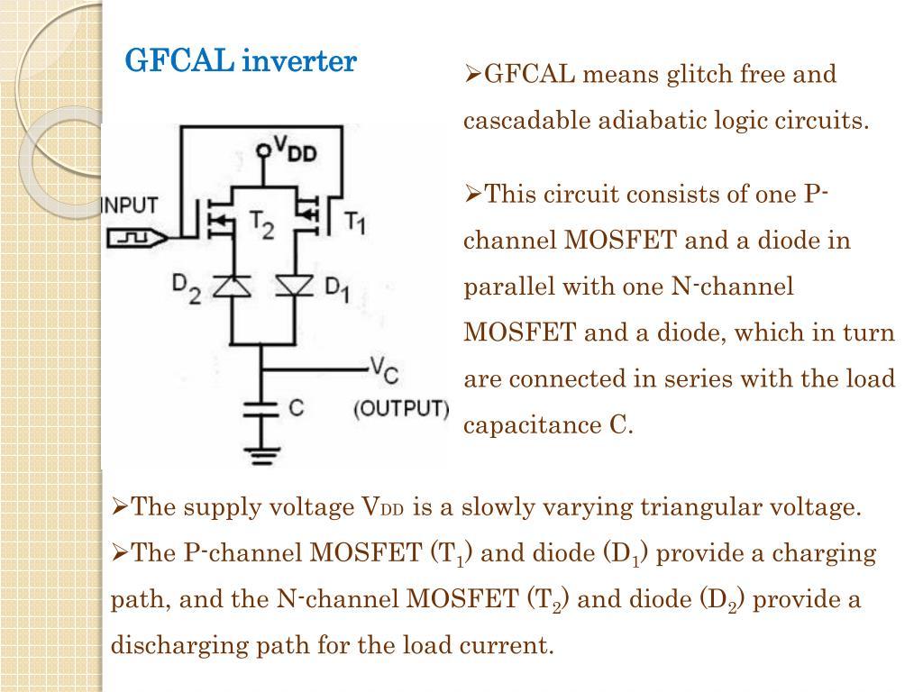 GFCAL inverter
