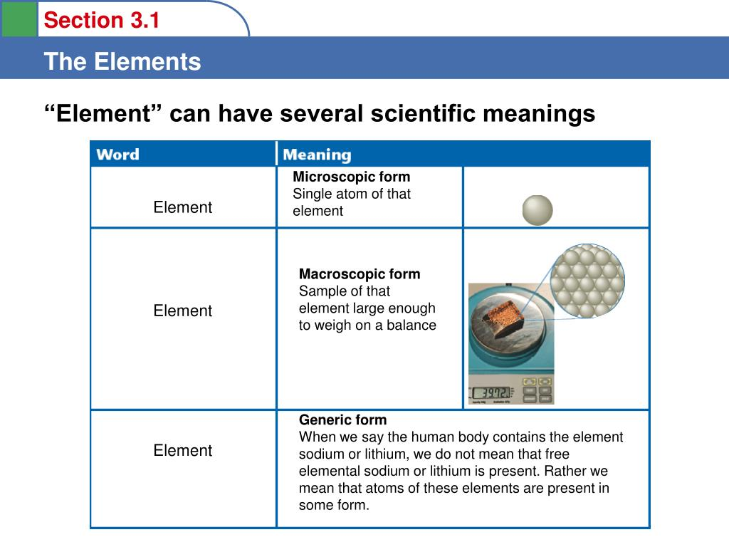 """Element"" can have several scientific meanings"