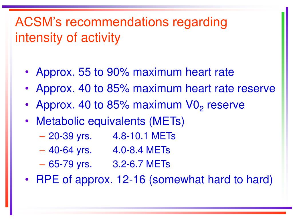 ACSM's recommendations regarding intensity of activity