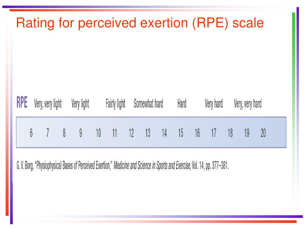 Rating for perceived exertion (RPE) scale
