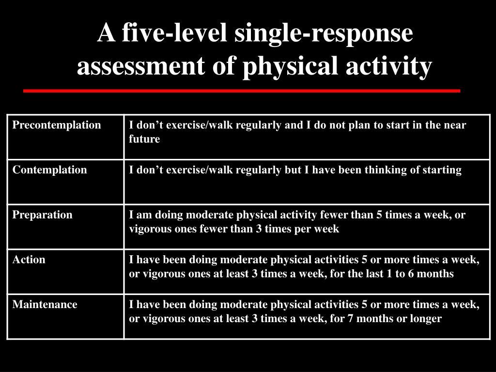 A five-level single-response
