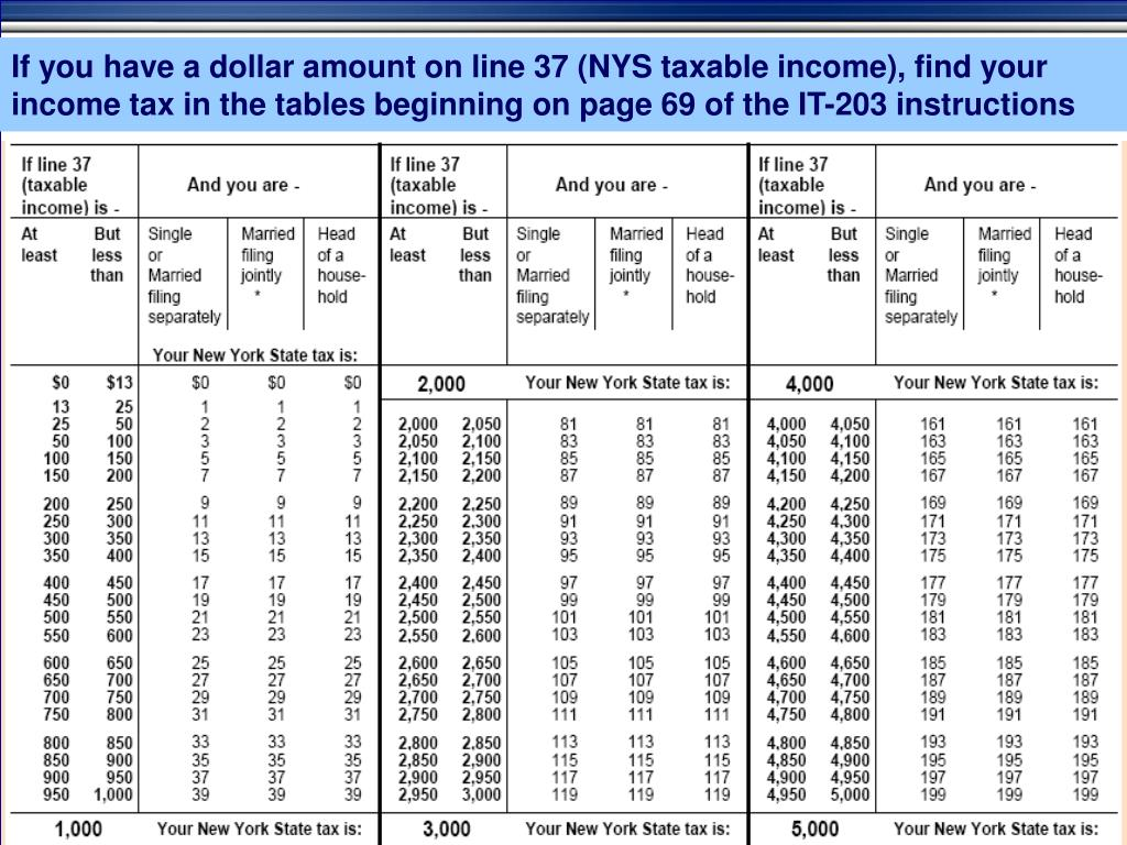 Ppt new york state department of taxation and finance for New line in the table