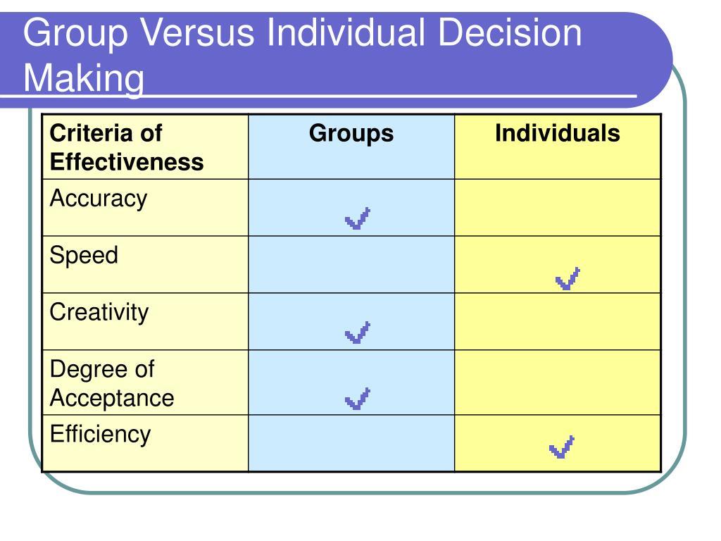 Group Versus Individual Decision Making