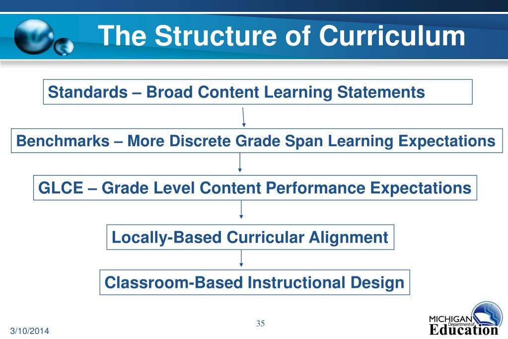 The Structure of Curriculum
