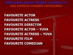 world malayalee council kairali tv fan express awards categories