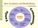 how academics and health relate