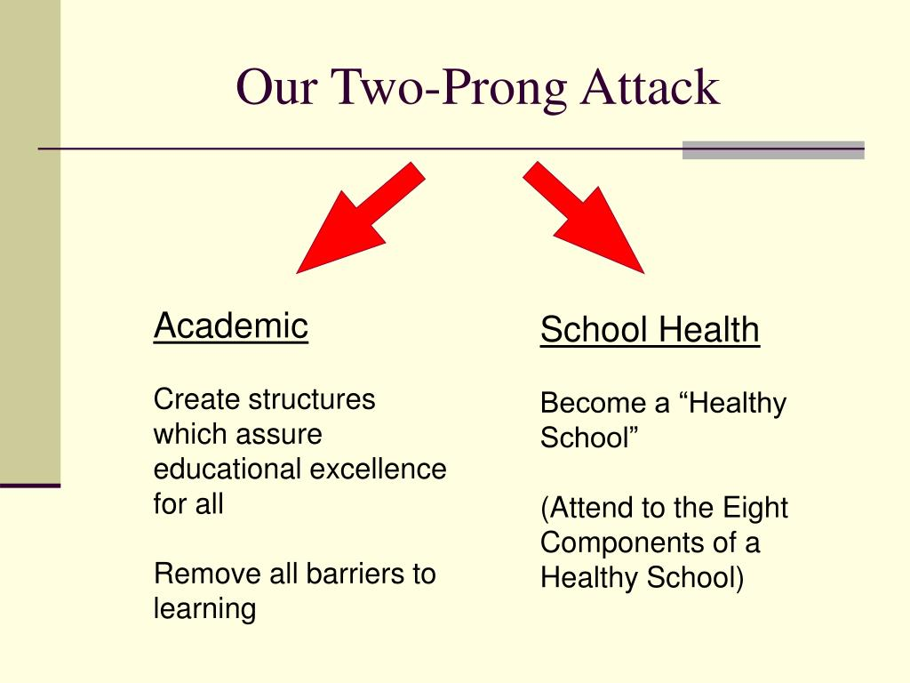 Our Two-Prong Attack