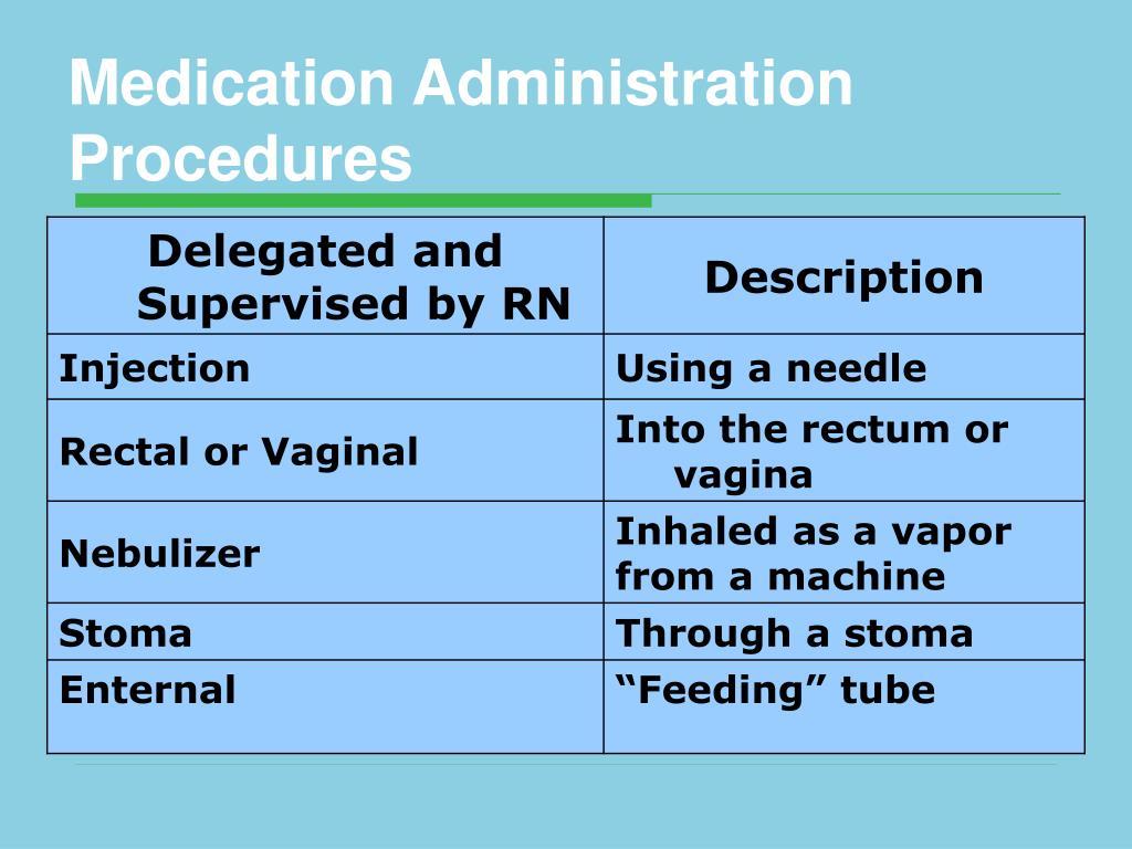 Medication Administration Procedures