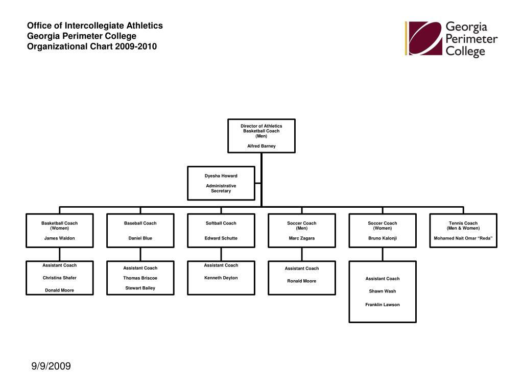 office of intercollegiate athletics georgia perimeter college organizational chart 2009 2010