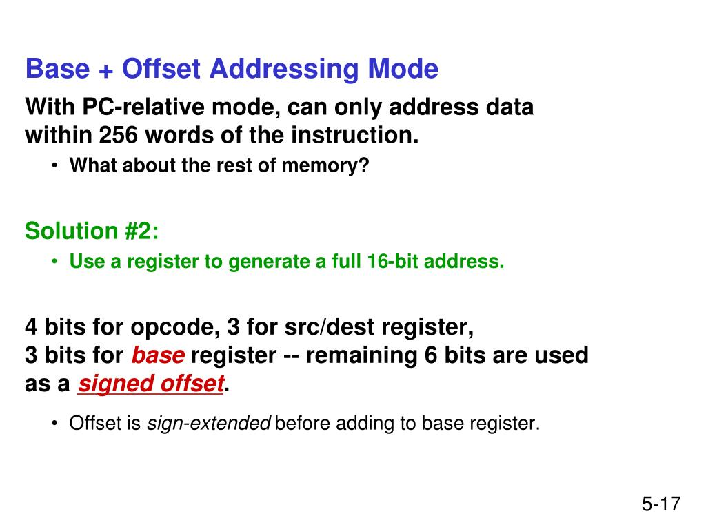 Base + Offset Addressing Mode