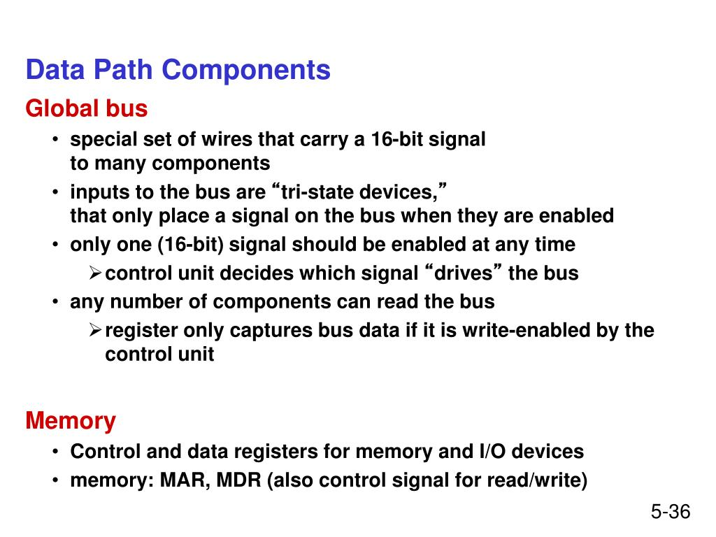Data Path Components