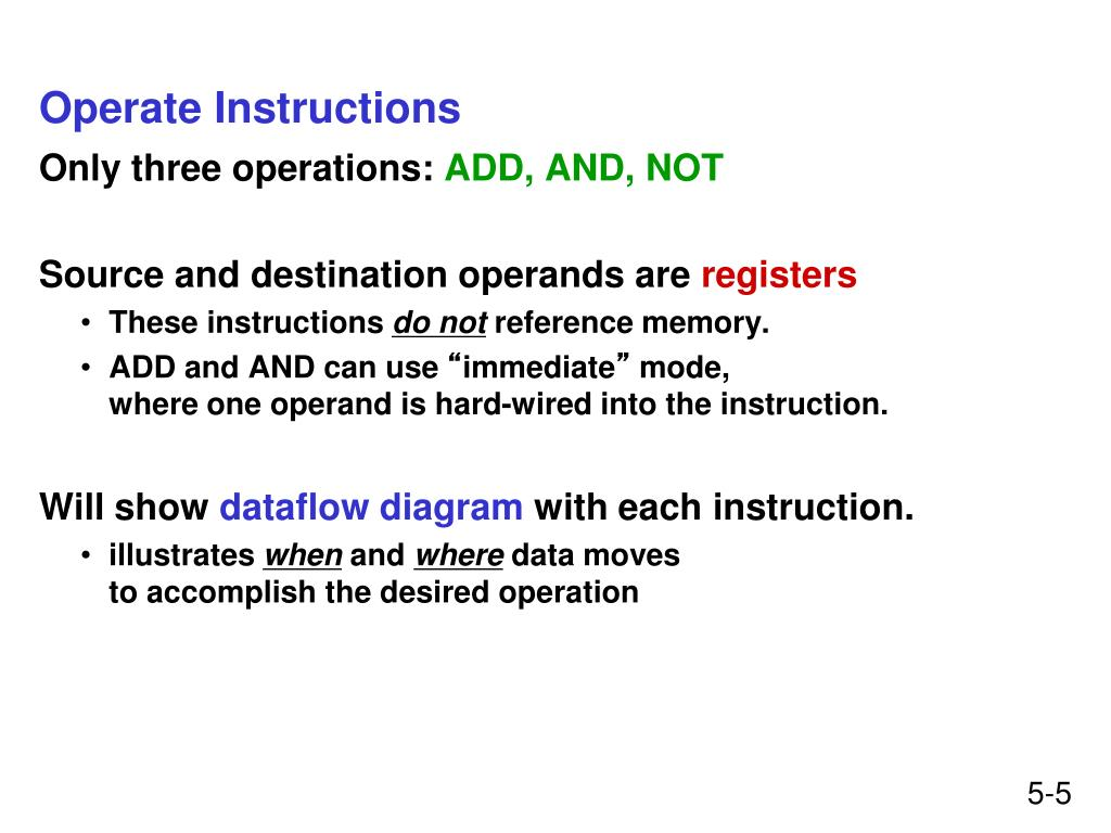 Operate Instructions