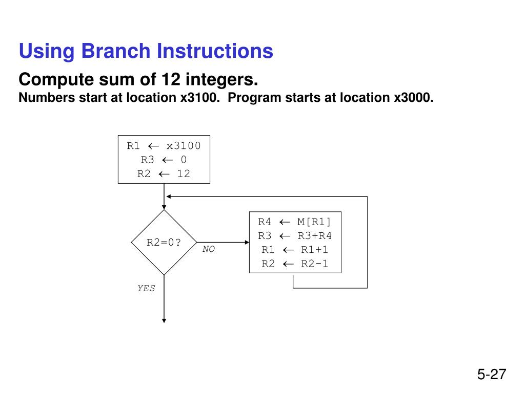 Using Branch Instructions
