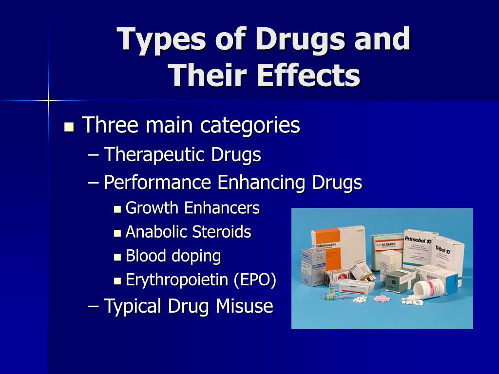 Types of Drugs and