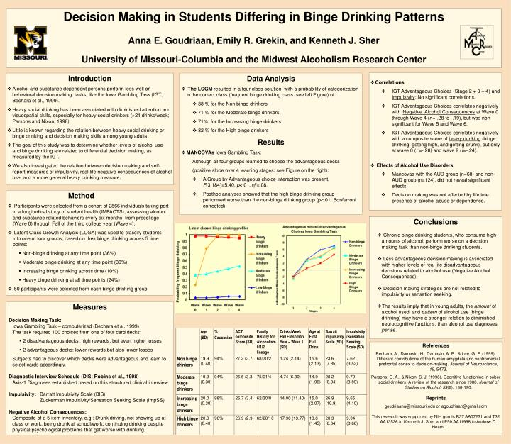 Decision Making in Students Differing in Binge Drinking Patterns