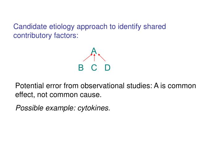 Candidate etiology approach to identify shared contributory factors: