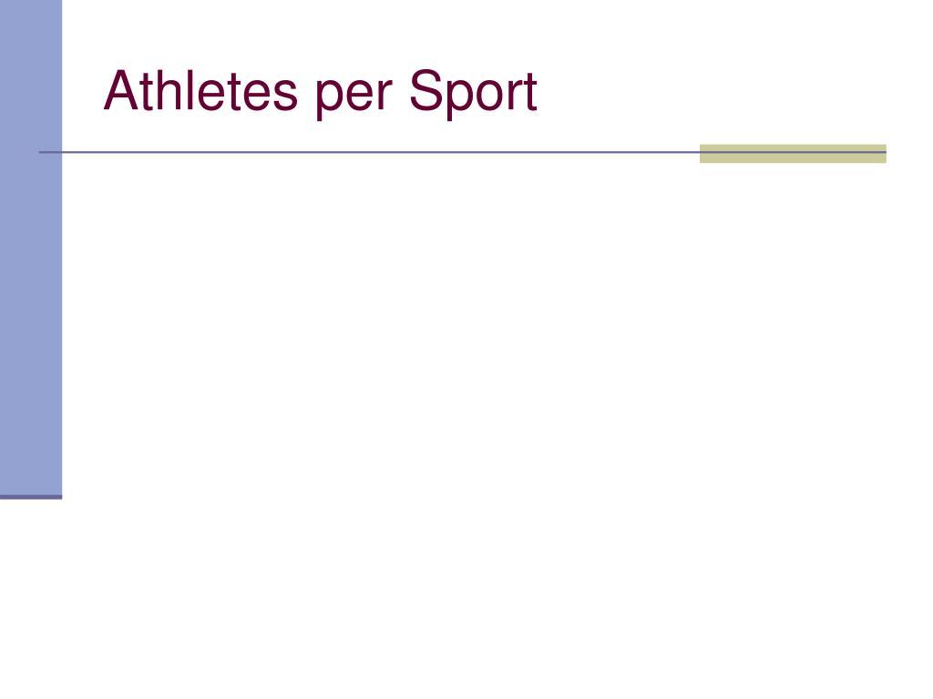 Athletes per Sport
