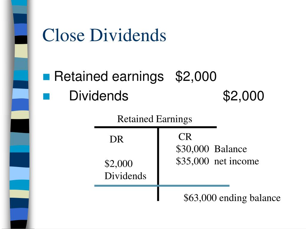 Close Dividends