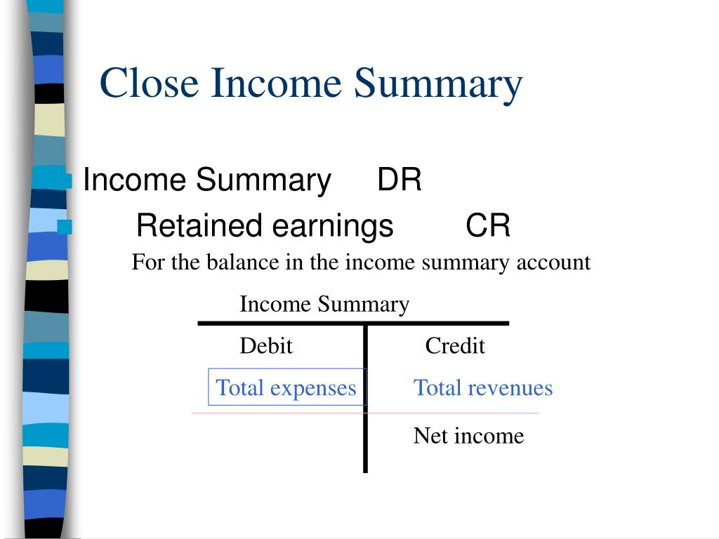 Close Income Summary