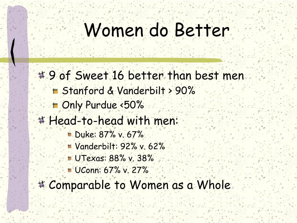 Women do Better