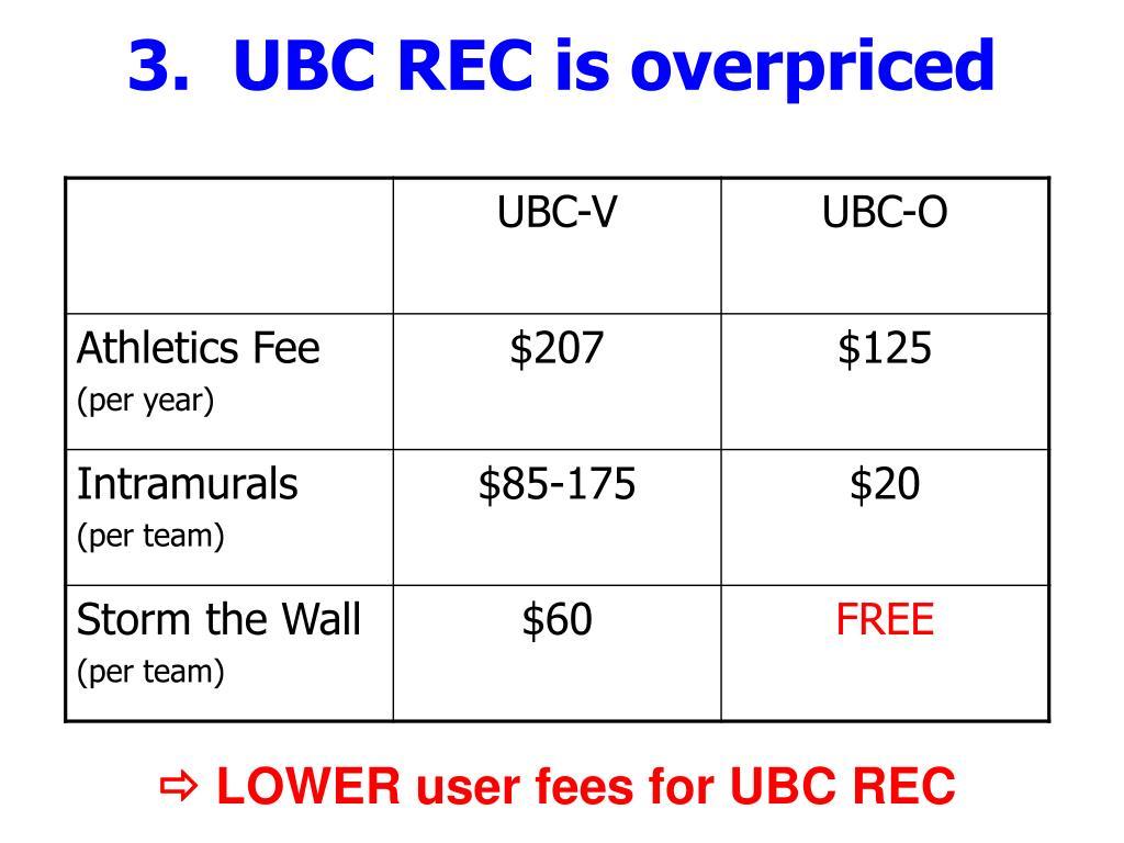3.  UBC REC is overpriced