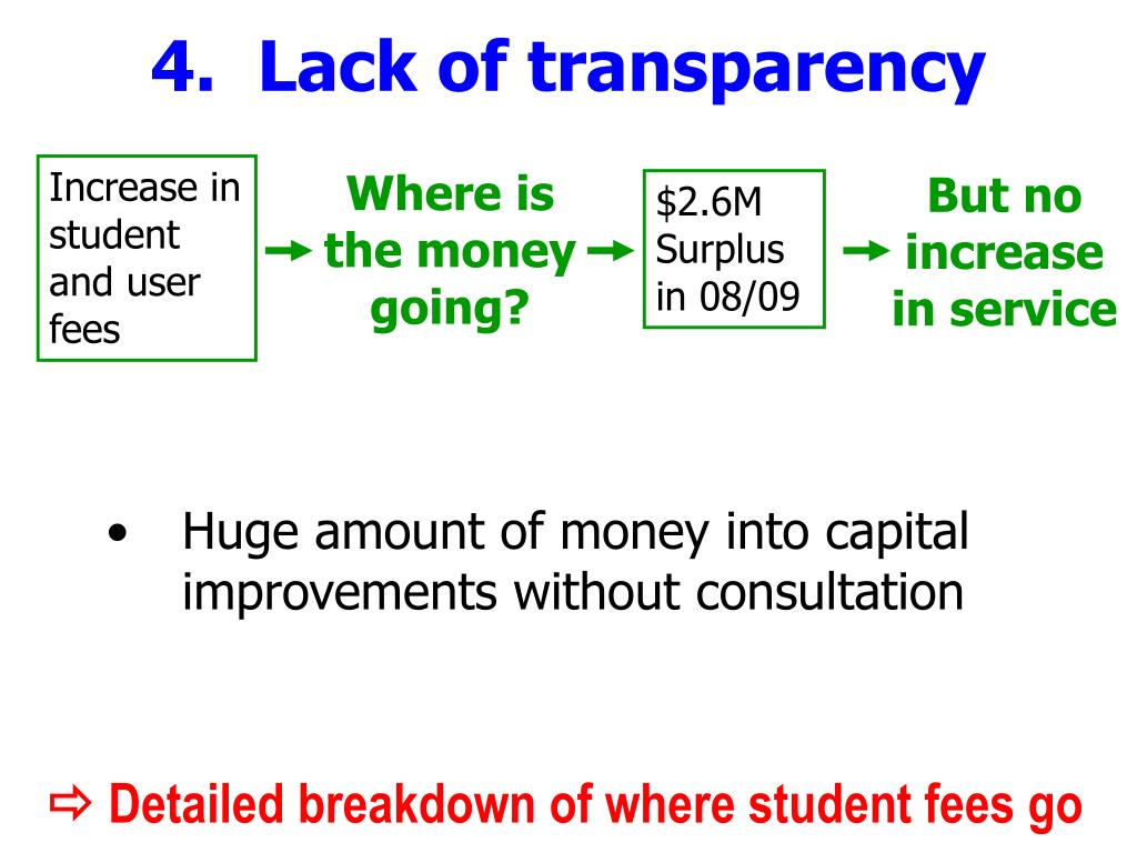 4.  Lack of transparency