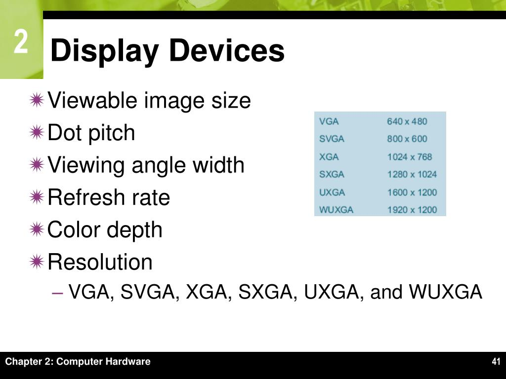 Display Devices