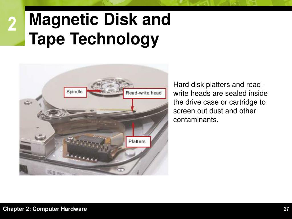 Magnetic Disk and