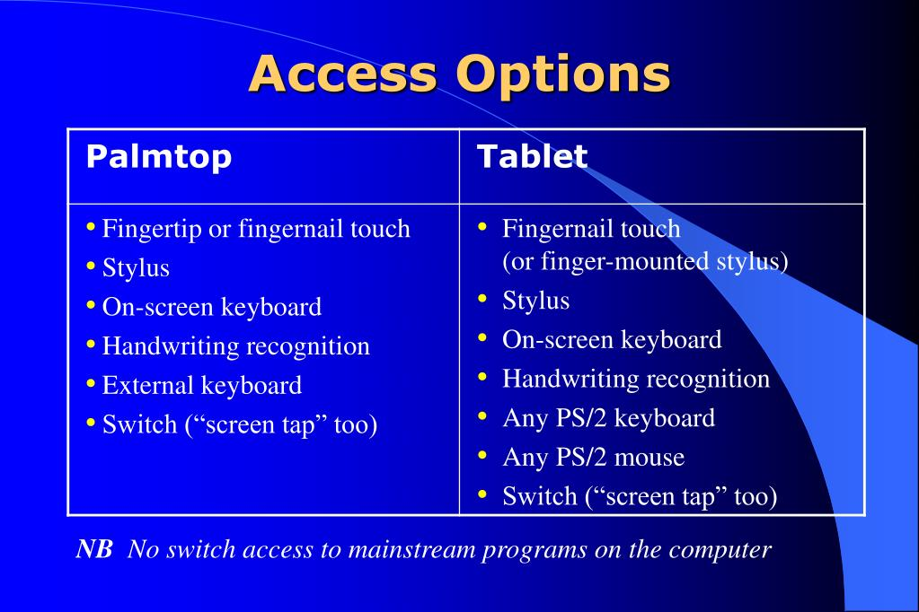 Access Options