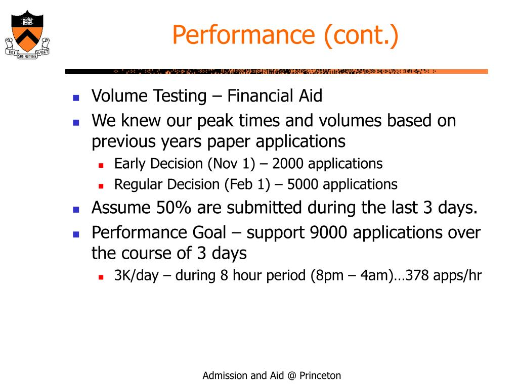 Performance (cont.)