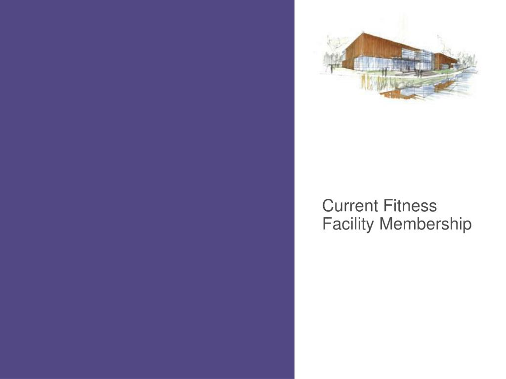 Current Fitness Facility Membership