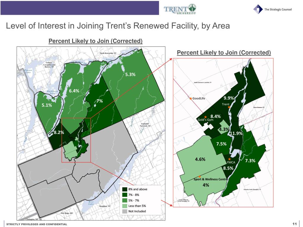 Level of Interest in Joining Trent's Renewed Facility, by Area