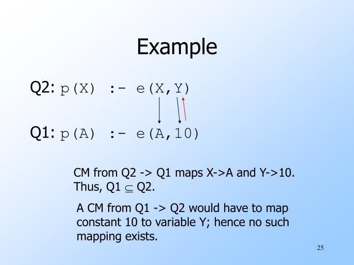CM from Q2 -> Q1 maps X->A and Y->10.