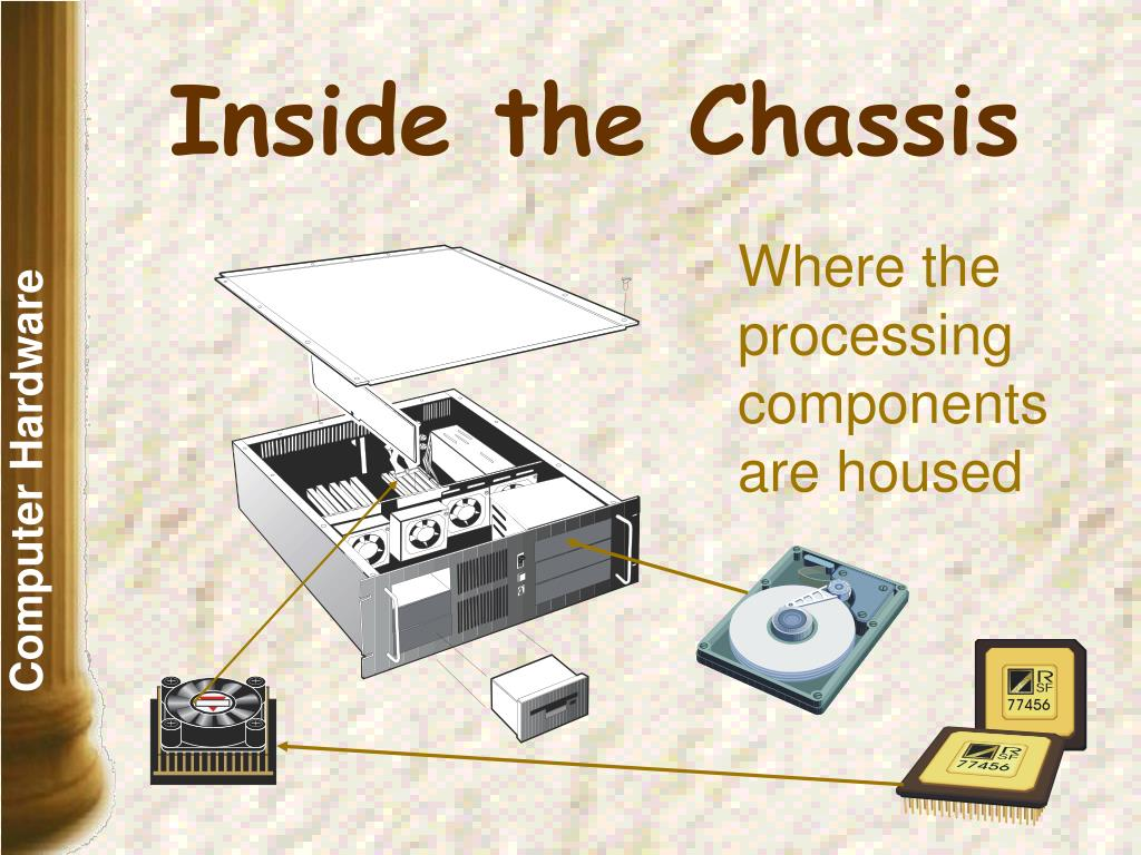Inside the Chassis