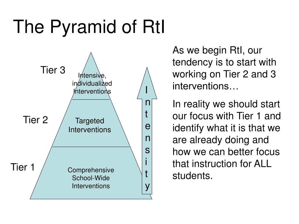The Pyramid of RtI