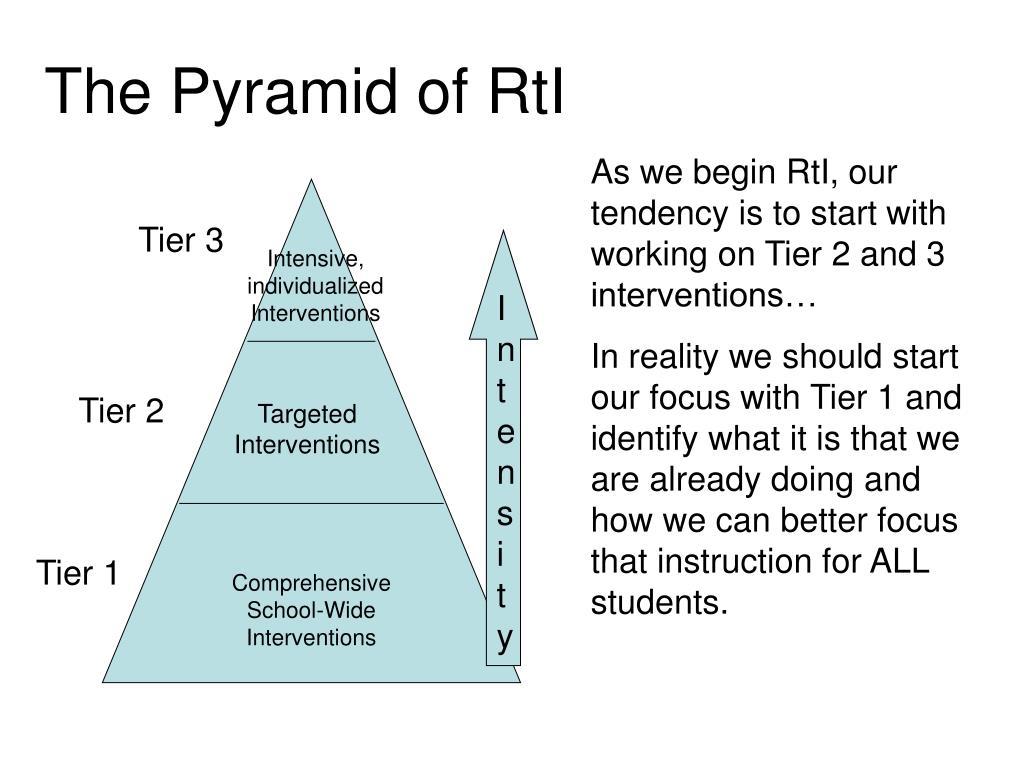 The Pyramid of RtI