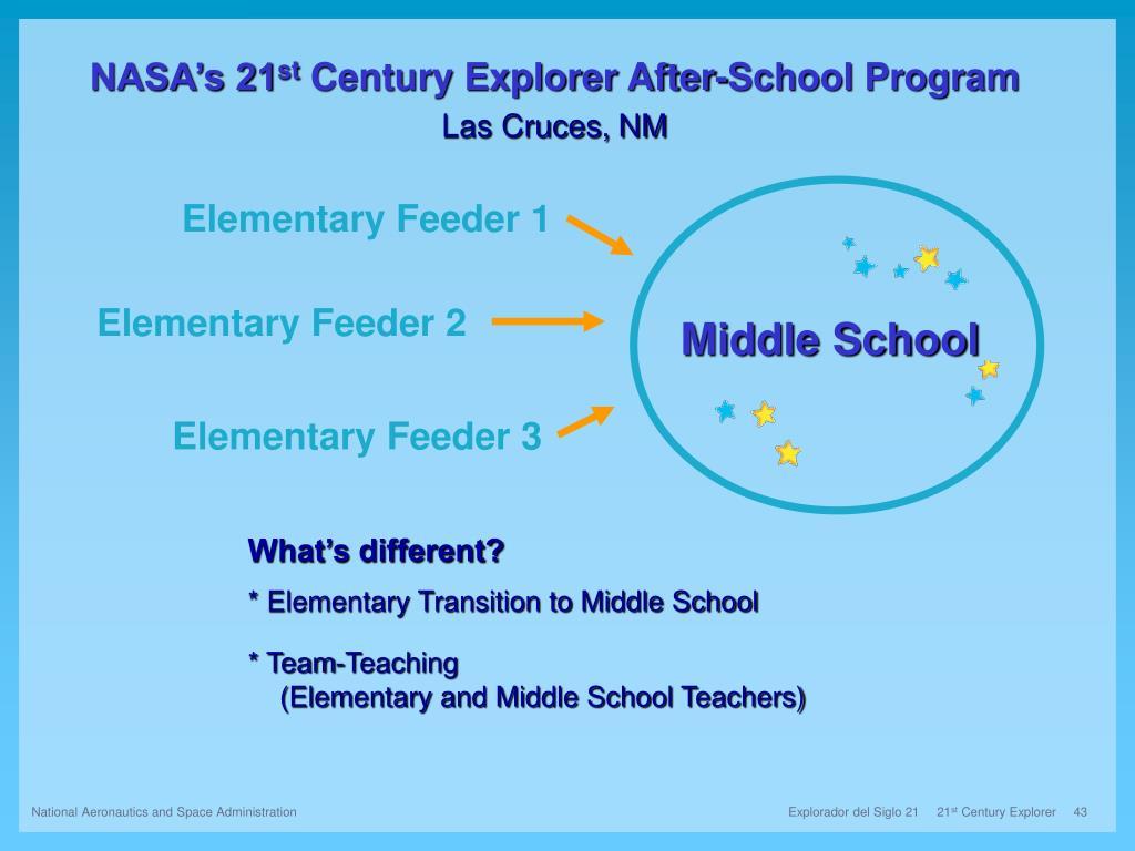 Elementary Feeder 1
