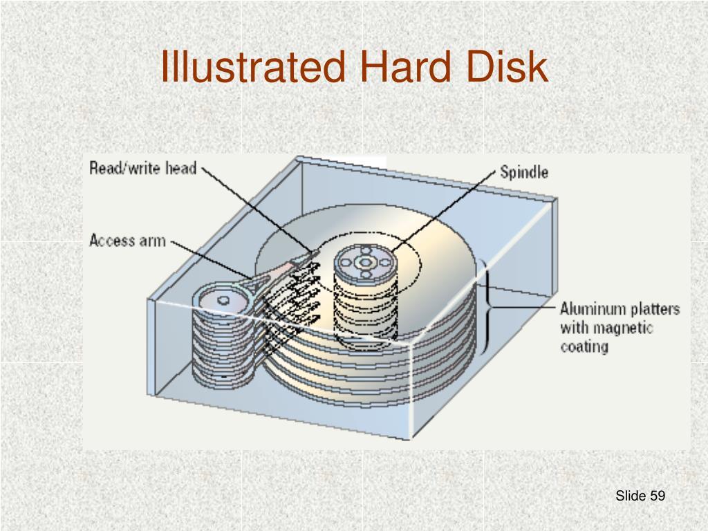 Illustrated Hard Disk